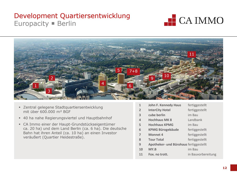 CA Immo Unternehmenspräsentation_page_12