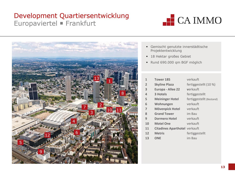 CA Immo Unternehmenspräsentation_page_13