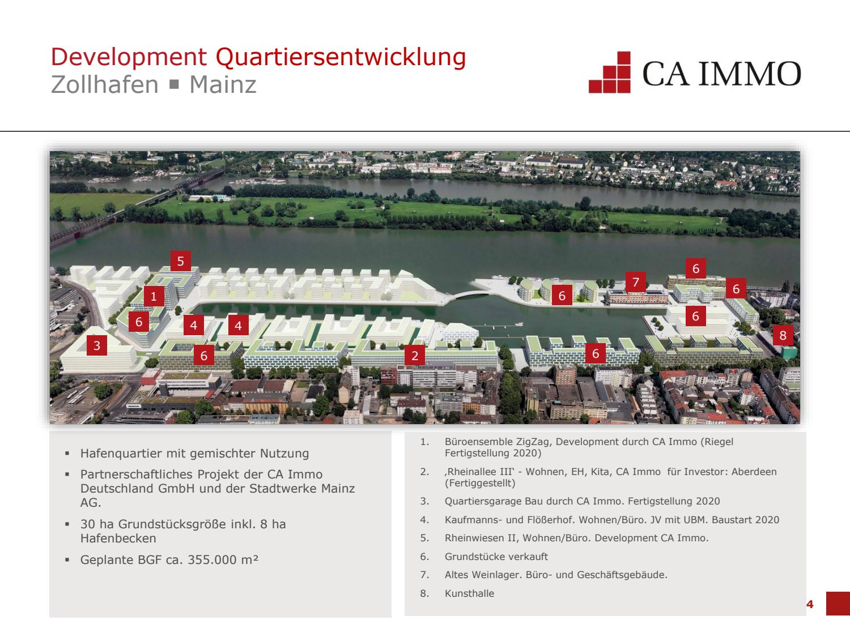 CA Immo Unternehmenspräsentation_page_14