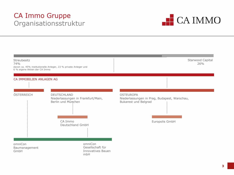 CA Immo Unternehmenspräsentation_page_3