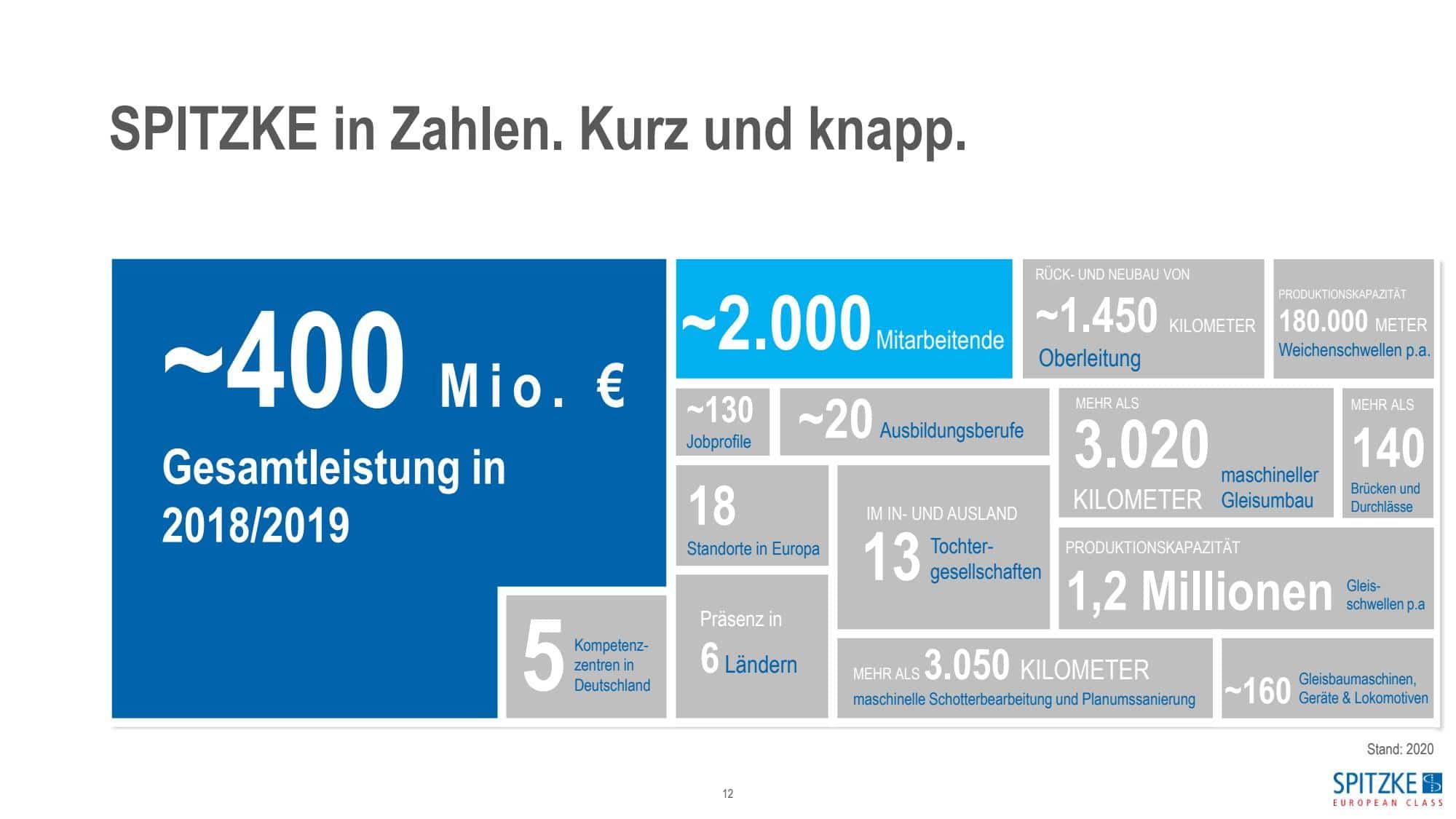 Präsentation UG SPITZKE_2020_HR_page_12