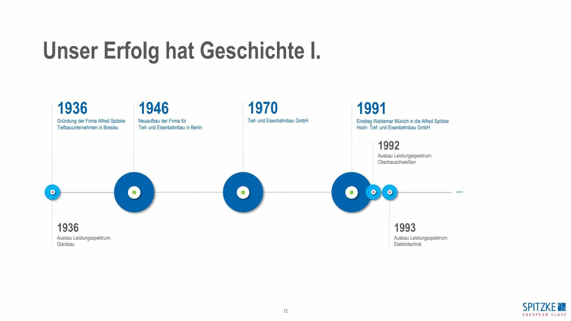 Präsentation UG SPITZKE_2020_HR_page_13