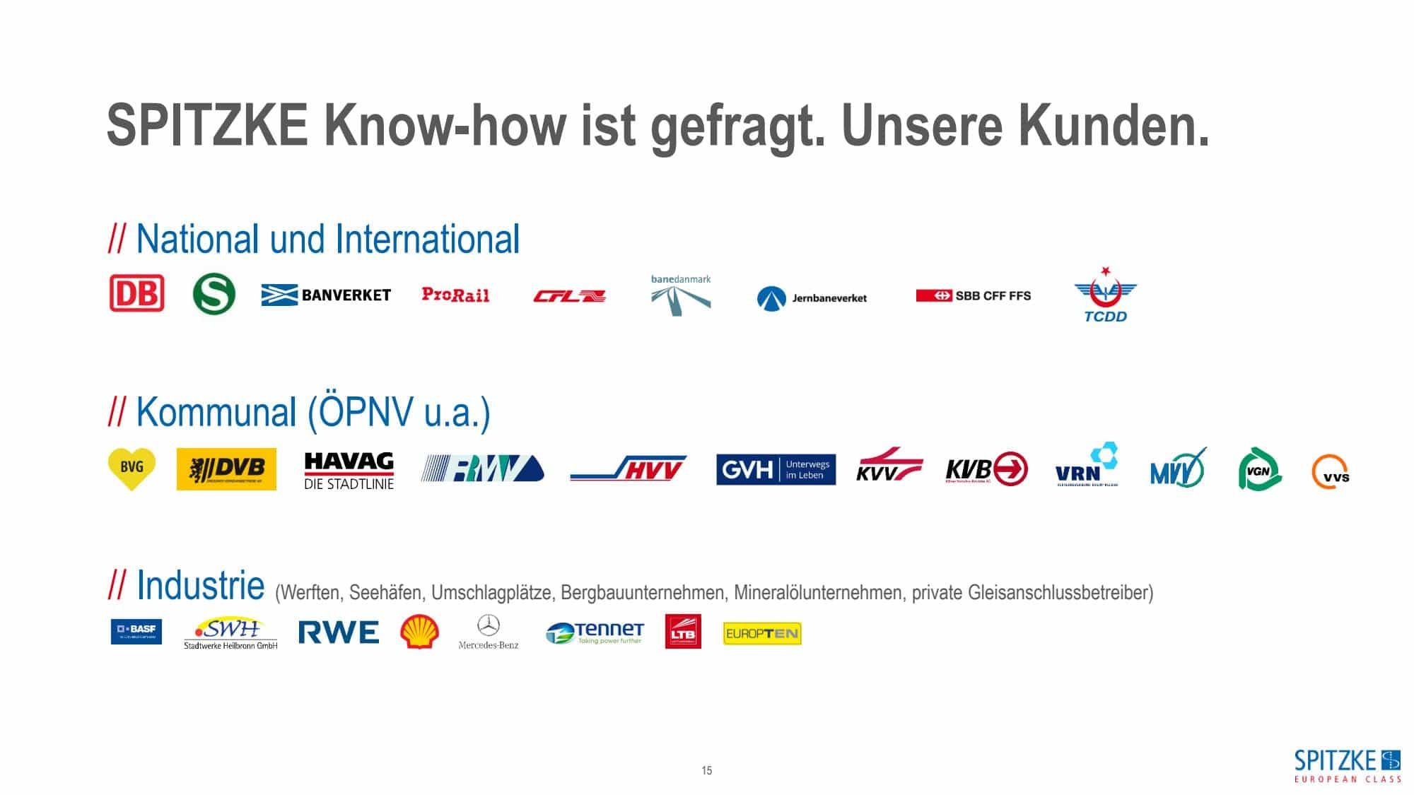 Präsentation UG SPITZKE_2020_HR_page_15