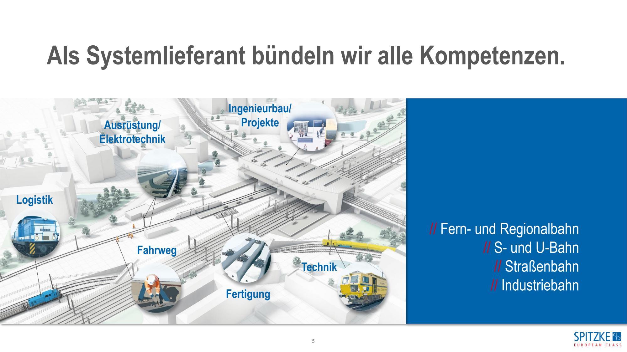 Präsentation UG SPITZKE_2020_HR_page_5