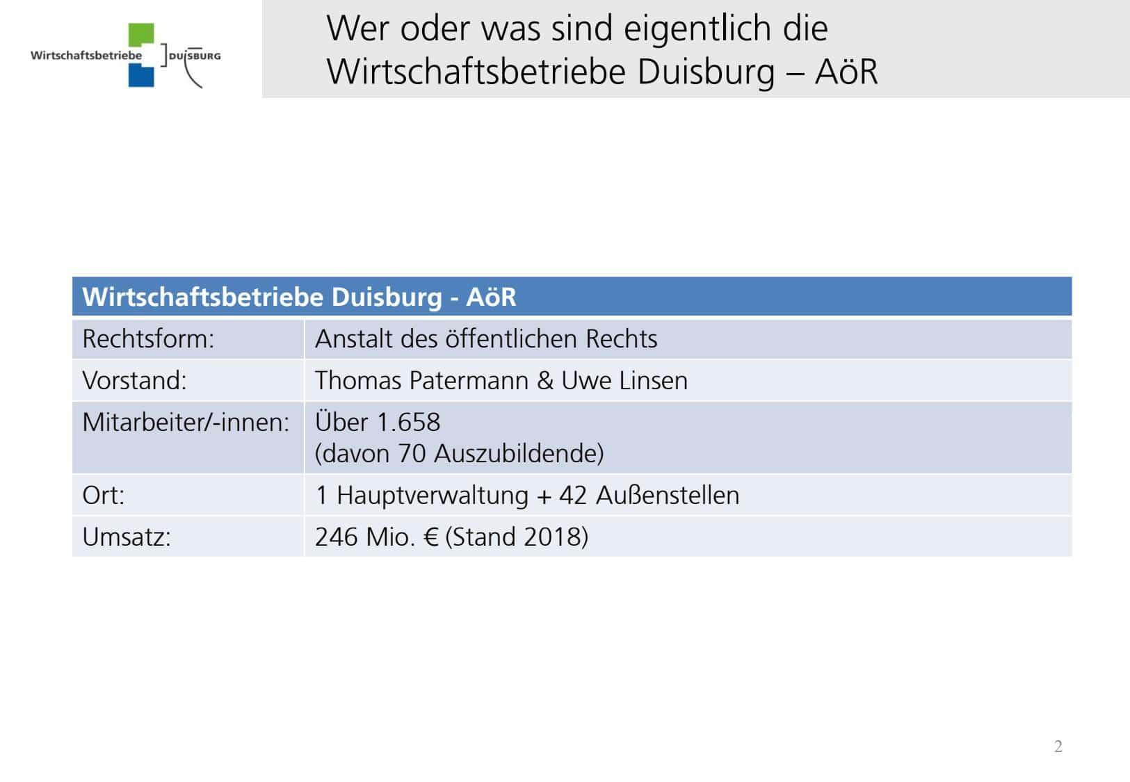 Wirtschaftsbetriebe Duisburg-AöR_page_2