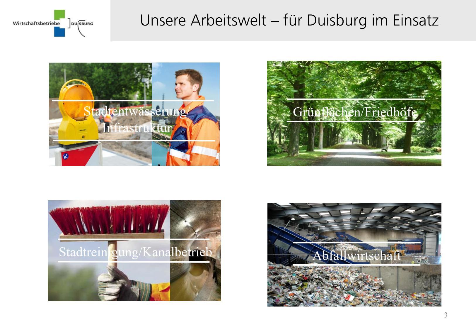 Wirtschaftsbetriebe Duisburg-AöR_page_3