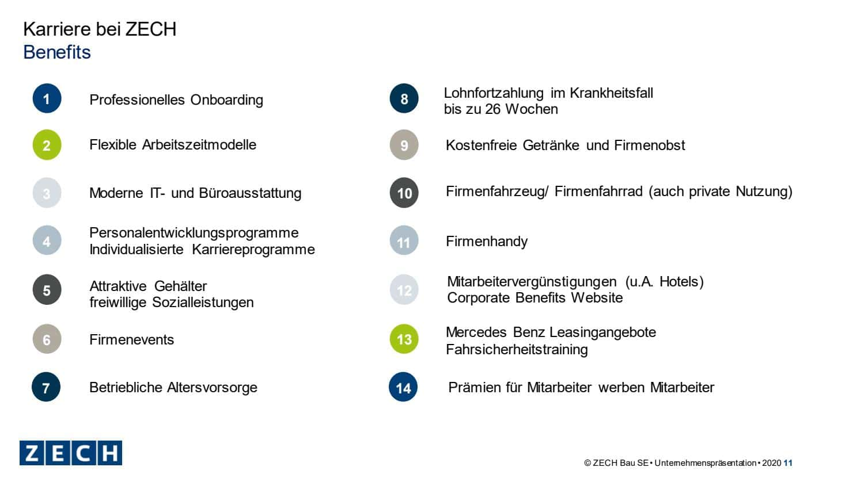 ZECH_Unternehmenspraesentation_Karrieretagbau_digital_page_11